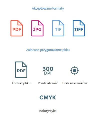 Akceptowane formaty plików